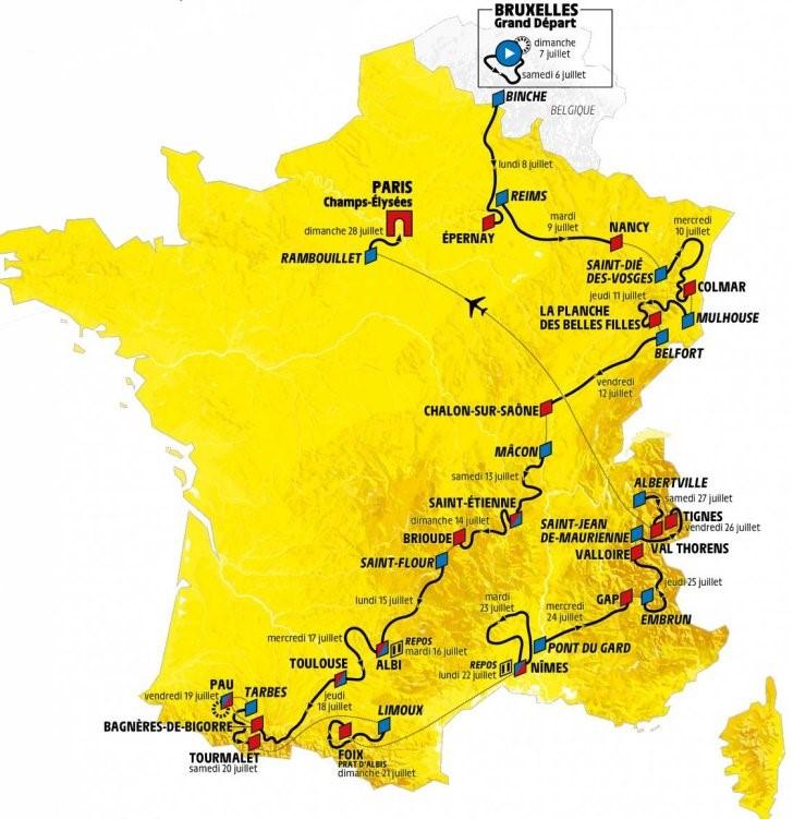 The entire Tour de France