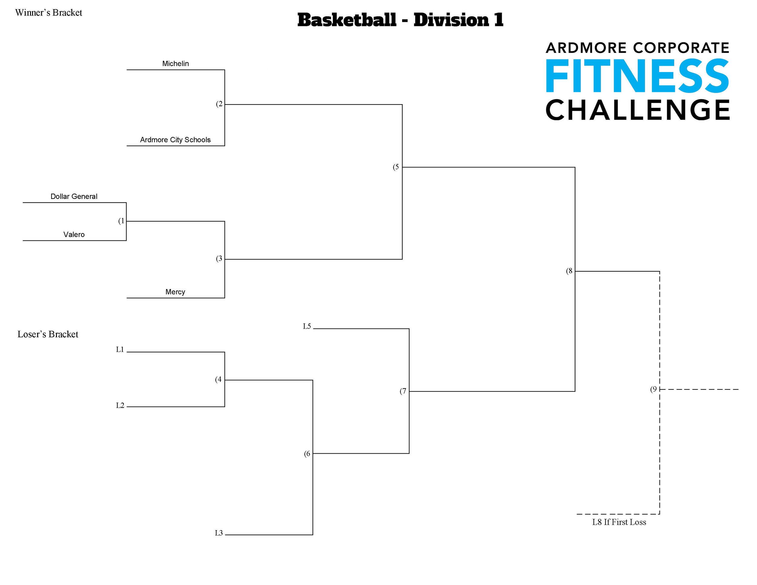 Basketball-Div 1.jpg