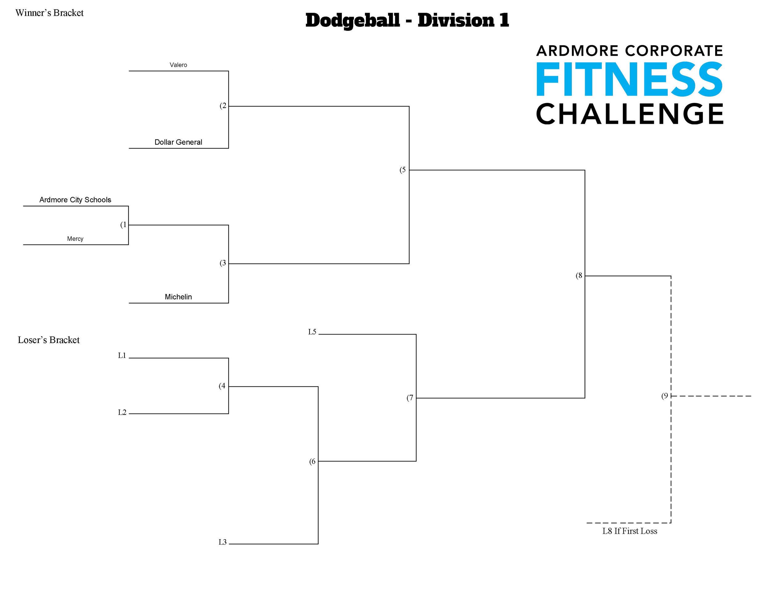 Dodgeball-Div 1.jpg