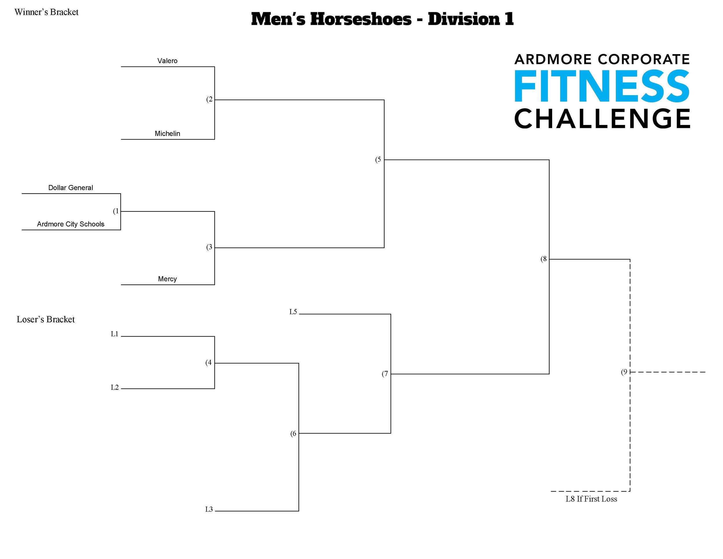 Men's Horseshoes-Div 1.jpg