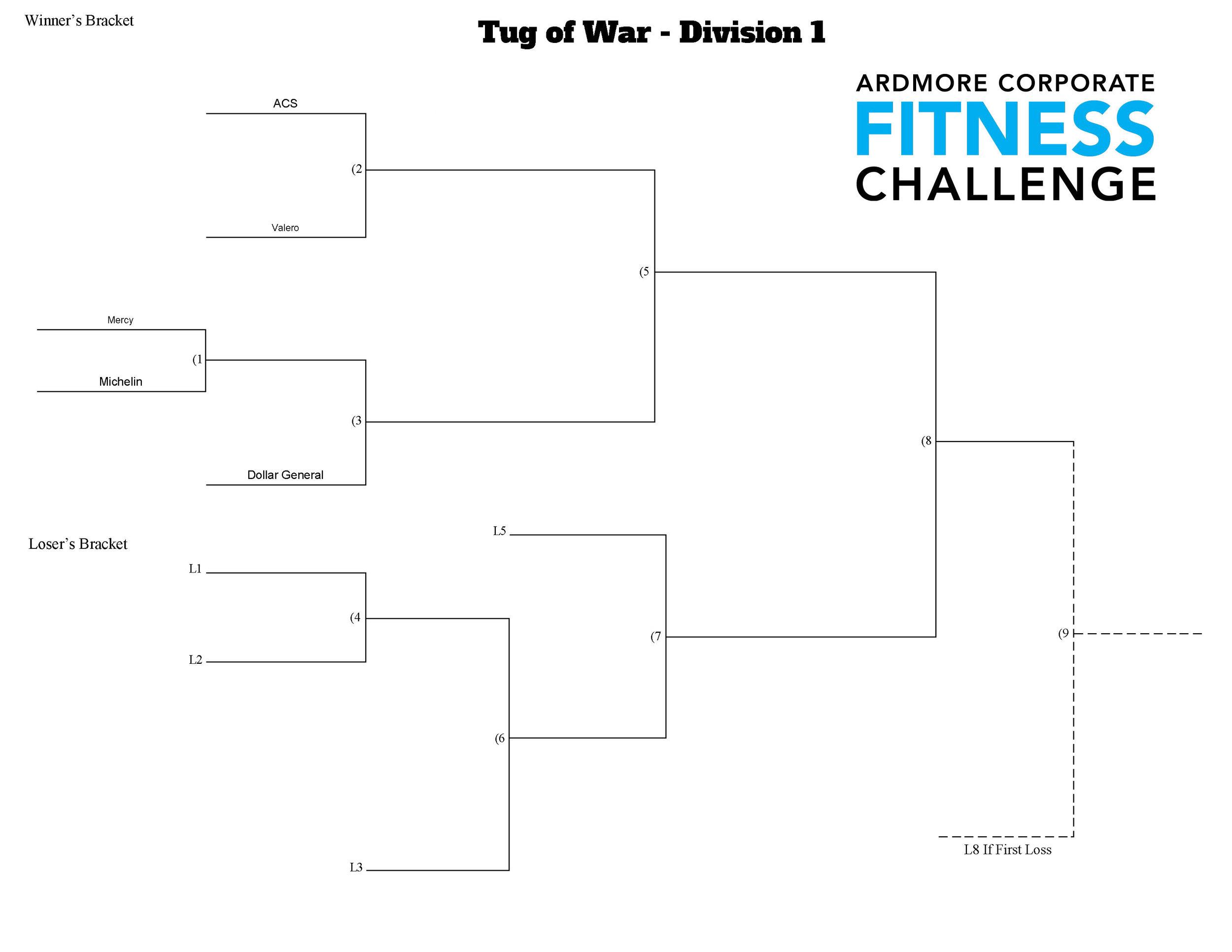 Tug of War-Div 1.jpg