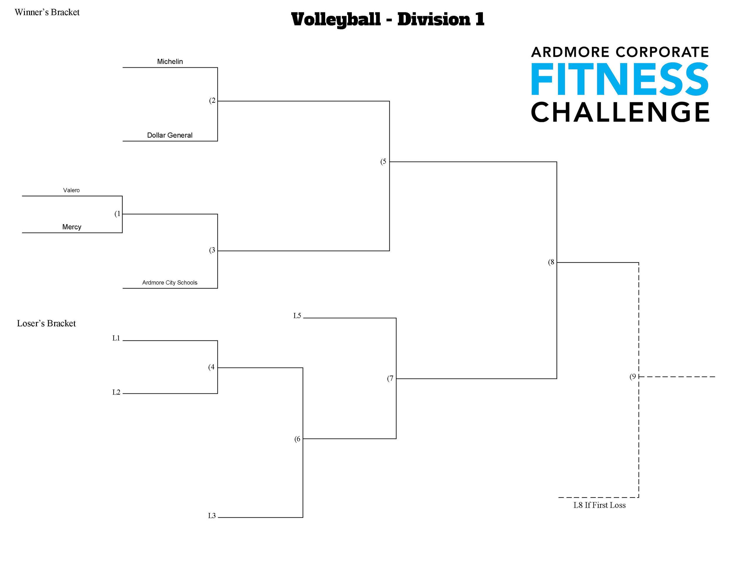 Volleyball-Div 1.jpg