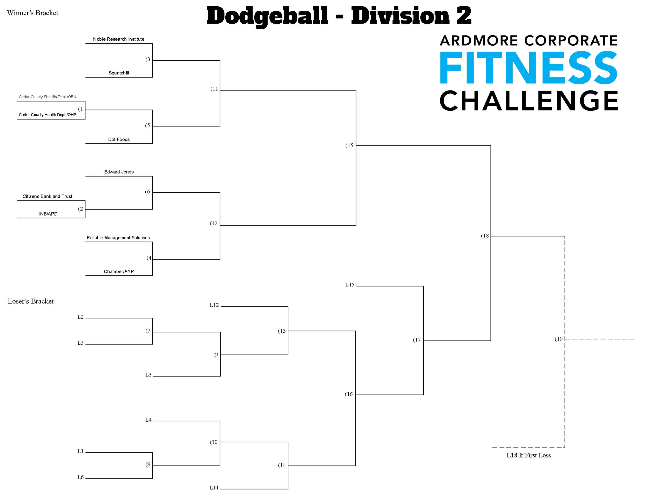 Dodgeball-Div 2.jpg