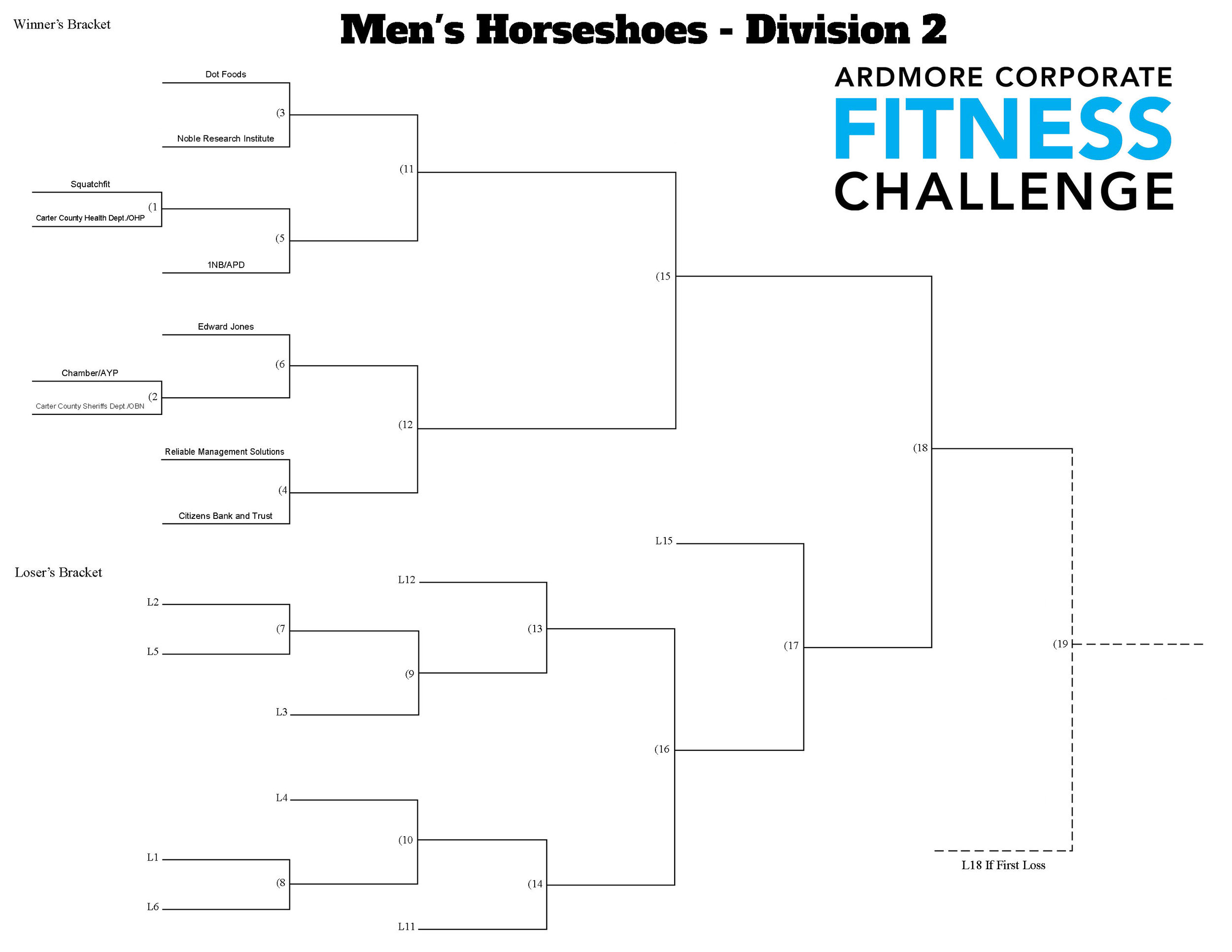 Men's Horseshoes-Div 2.jpg