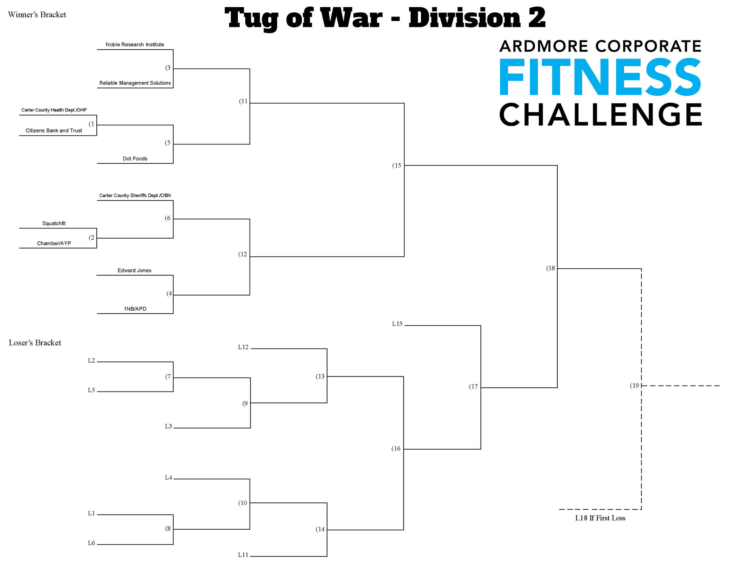 Tug of War-Div 2.jpg