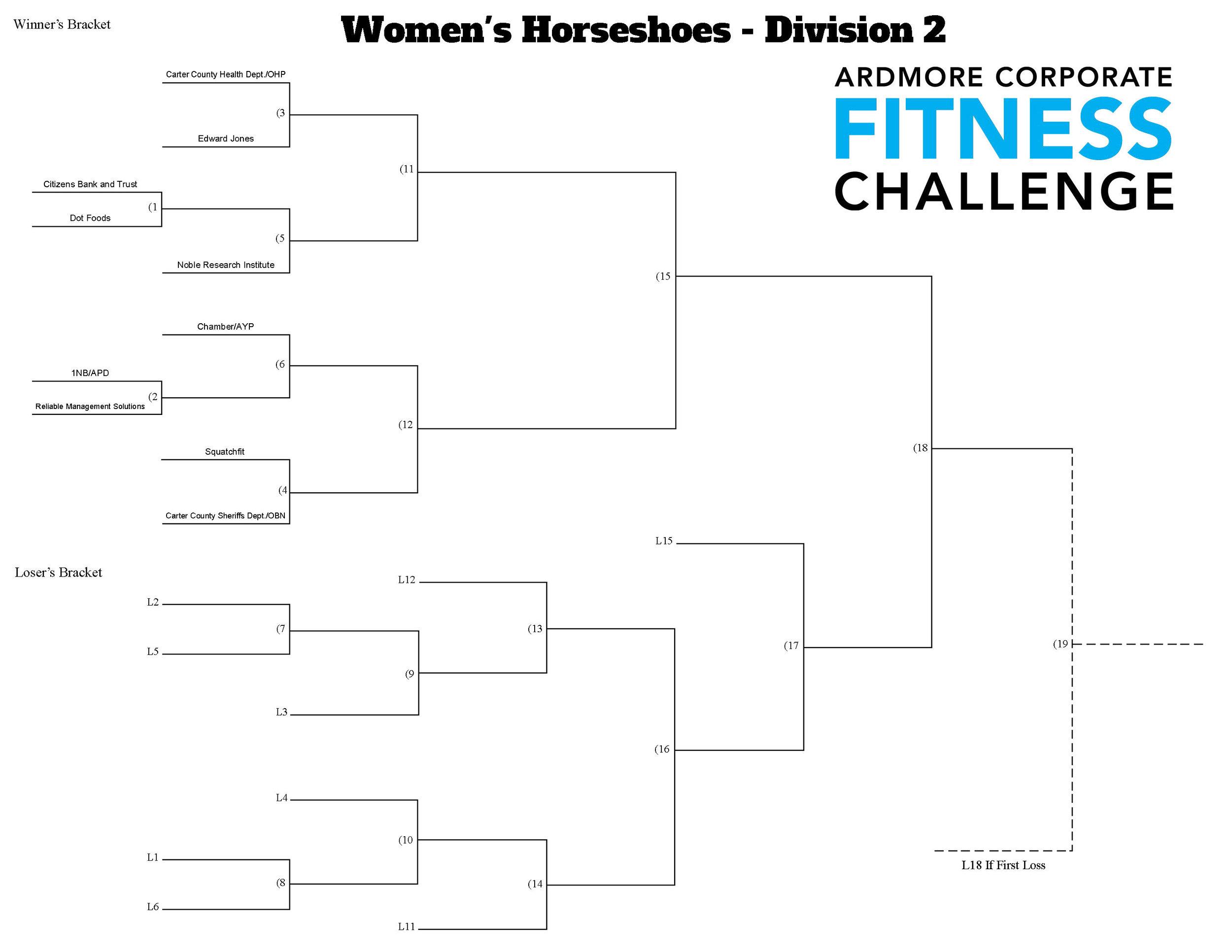 Women's Horseshoes-Div 2.jpg