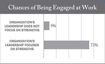 Gallup Stats-strengths.jpg