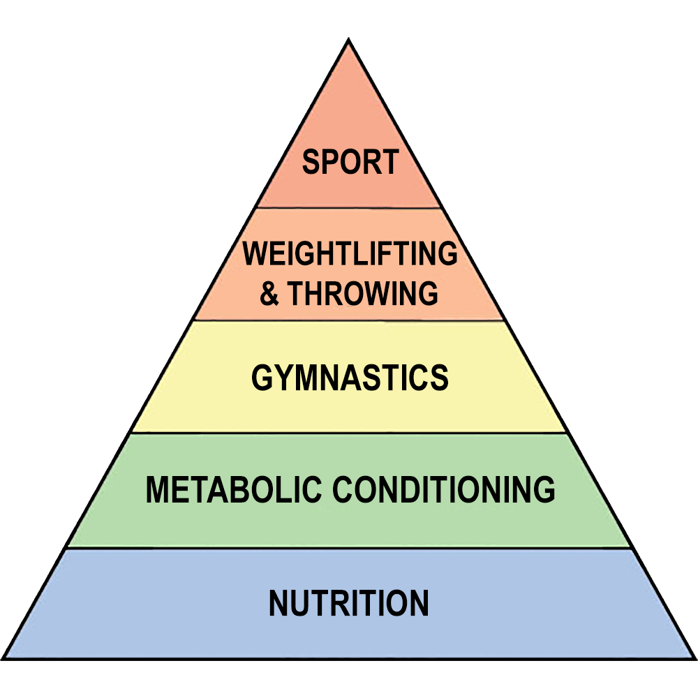 pyramid-fitness.png