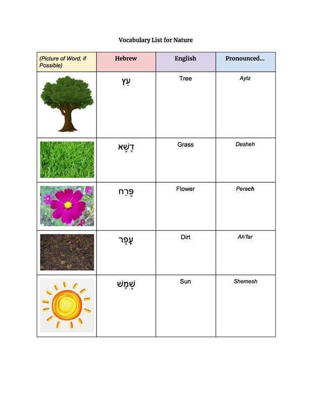 vocab-unit-nature-outside-1_orig.jpg