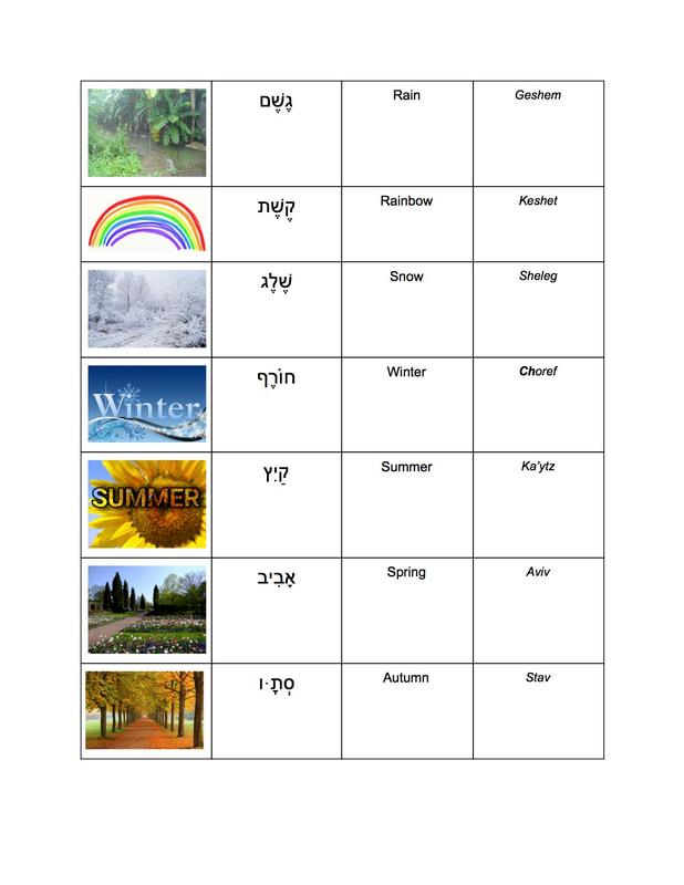 vocab-unit-nature-outside-2_orig.jpg
