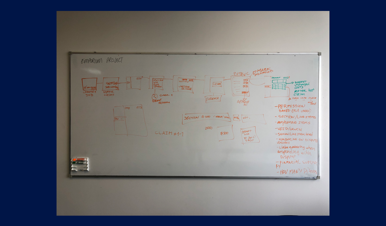 One of our many whiteboard sessions