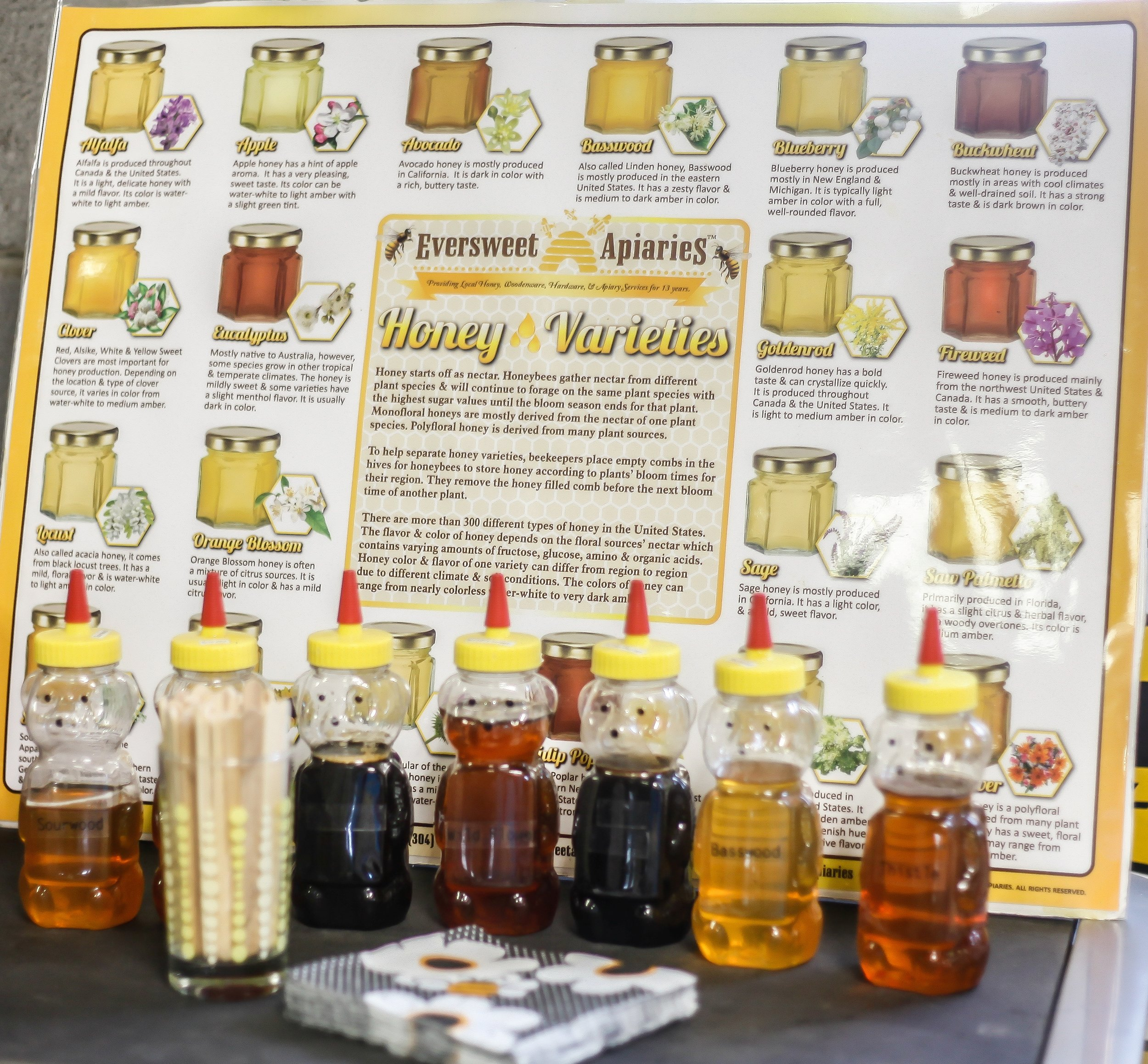 Honey Production - Buckets, Gates, Strainers, Cut Comb Boxes, Jars, Extractors & more