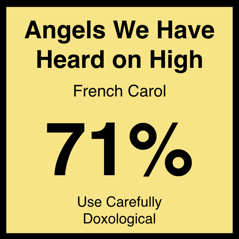 Angels We Have Heard on High - Article Coming Soon…Hymnary.org ArticleSpotifyYouTube