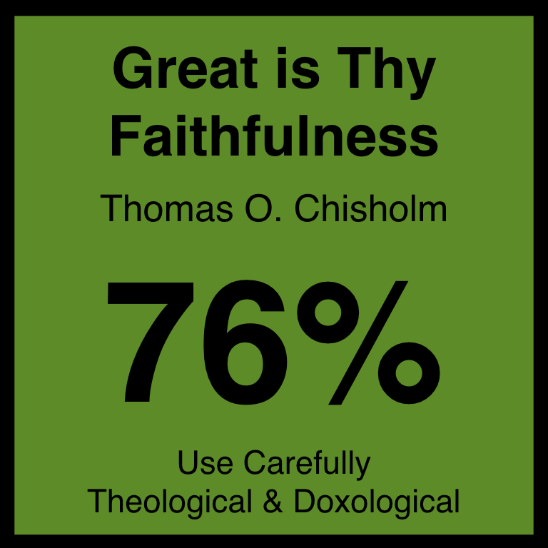 Great is Thy Faithfulness - Article Coming Soon…Hymnary.orgSpotifyYouTube