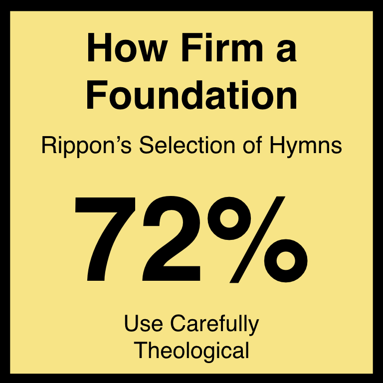 How Firm a Foundation - Article Coming Soon…Hymnary.org ArticleSpotifyYouTube