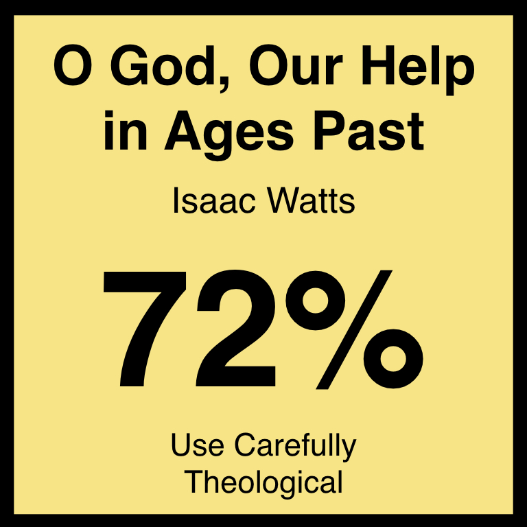O God, Our Help in Ages Past - Article Coming Soon…Hymnary.org ArticleSpotifyYouTube