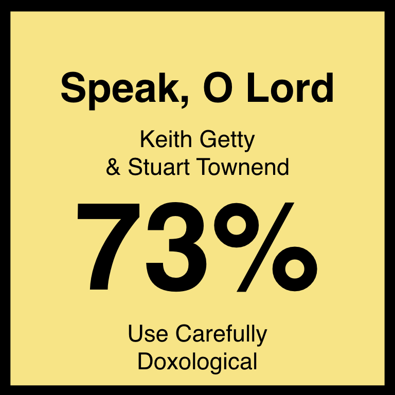 Speak, O Lord - Article COming Soon…SpotifyYouTube