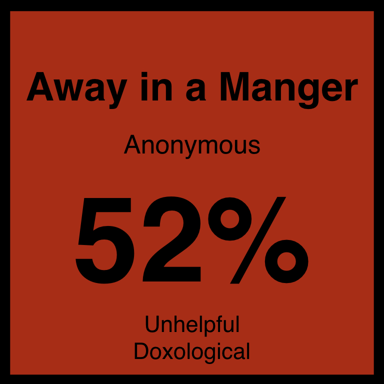 Away in a Manger - Article Coming Soon…Hymnary.org ArticleSpotifyYouTube