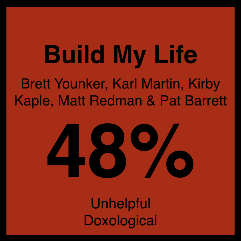 Build My Life - Article Coming Soon…SpotifyYouTube