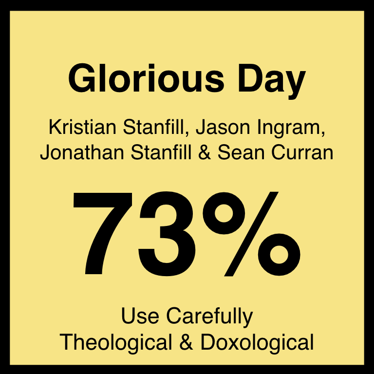 Glorious Day - Article Coming Soon…Berean Test's ReviewSpotifyYouTube