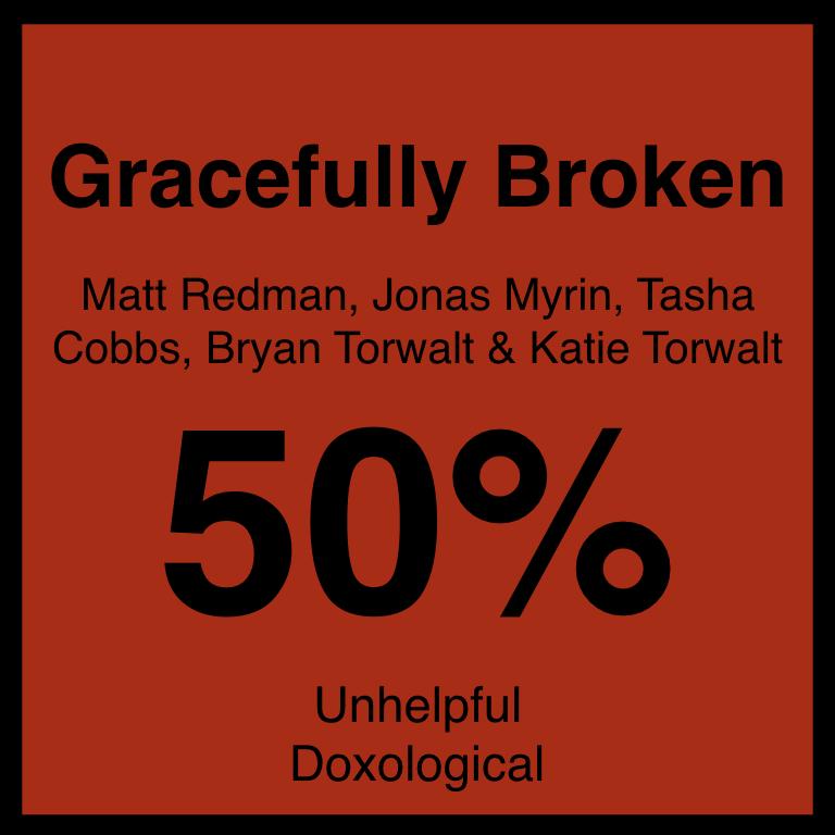 Gracefully Broken - Article Coming SOon…SpotifyYouTube