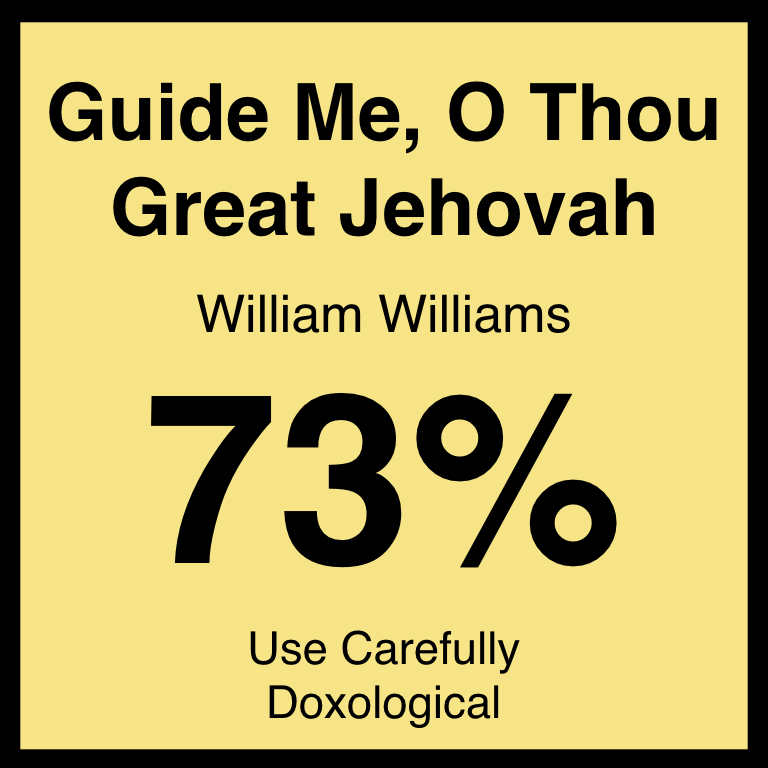 Guide Me, O Thou Great Jehovah - Article Coming Soon…Hymnary.org ArticleSpotifyYouTUbe