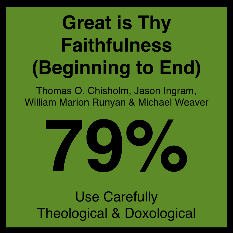 Great is Thy Faithfulness (Beginning to End) - Article Coming Soon…FaithLife Proclaim ArticleSpotifyYouTube