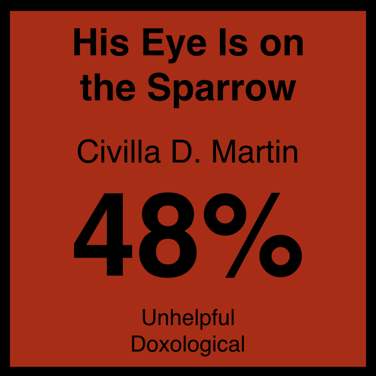 His Eye Is on the Sparrow - Article coming Soon…Hymnary.org ArticleSpotifyYouTUbe