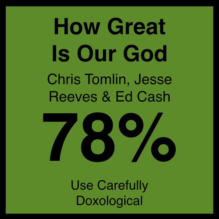 How Great Is Our God - Article Coming SOon…SpotifyYouTUbe