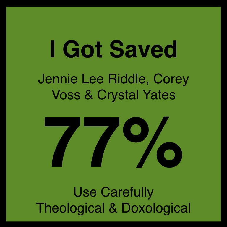 I Got Saved - Article Coming SOon…New Release Today ArticleSPotifyYouTUbe