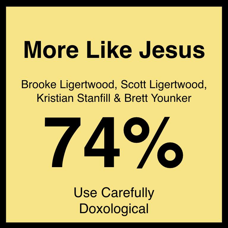 More Like Jesus - Article Coming SOon…SpotifyYouTube