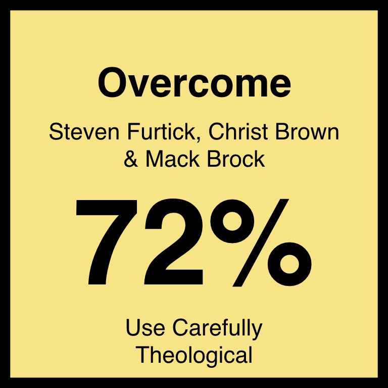 Overcome - Article Coming Soon…SpotifyYouTube