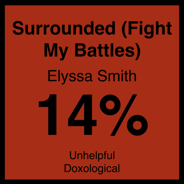 Surrounded (Fight My Battles) - Article Coming Soon…New Release Today ArticleSpotifyYouTUbe