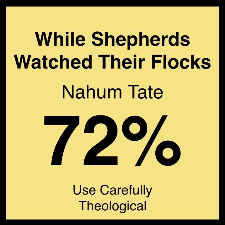 While Shepherds Watched Their Flocks - Article Coming Soon…Hymnary.org ArticleSpotifyYOuTube