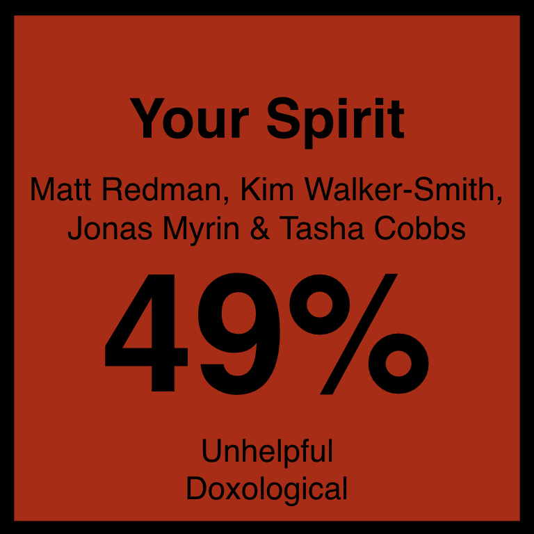Your Spirit - Article Coming SOon…SpotifyYouTube