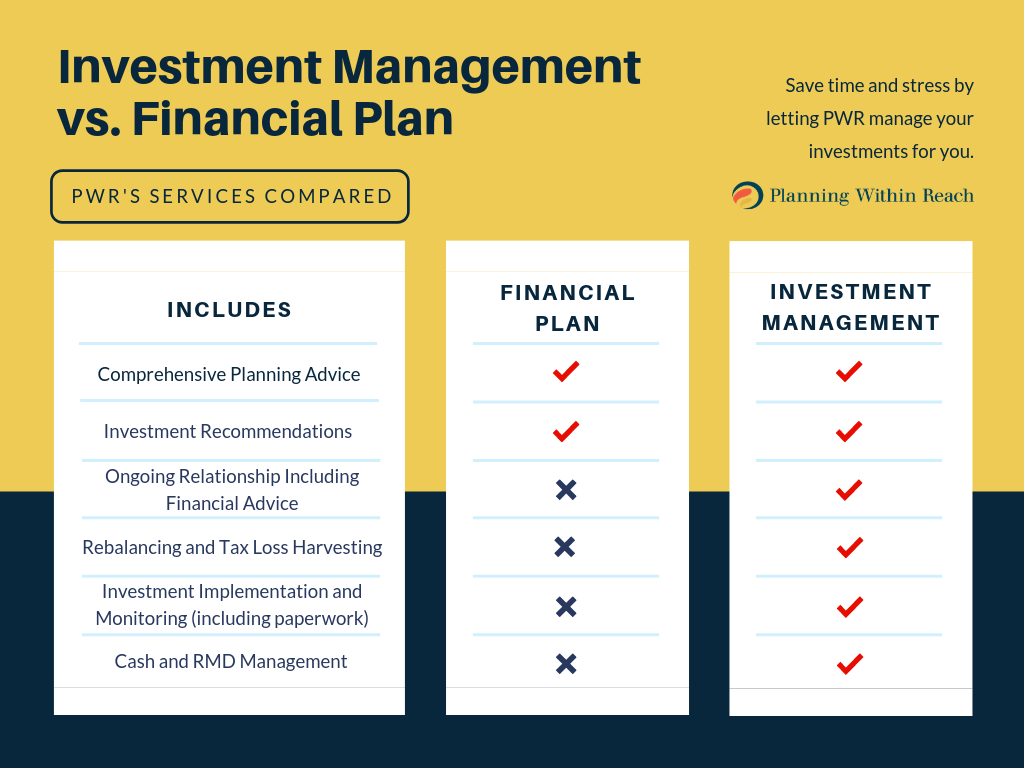 investment management vs. financial planning