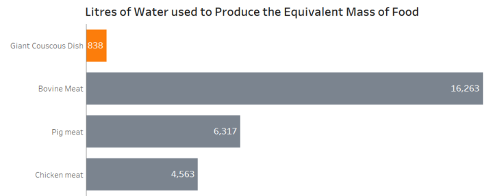water-footprint-comparison.png