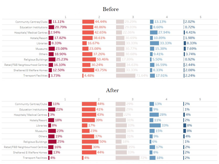 bar-charts-decimal-places-before-after.png