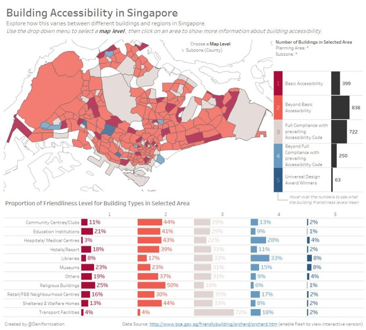 building-accessibility-in-singapore.jpg
