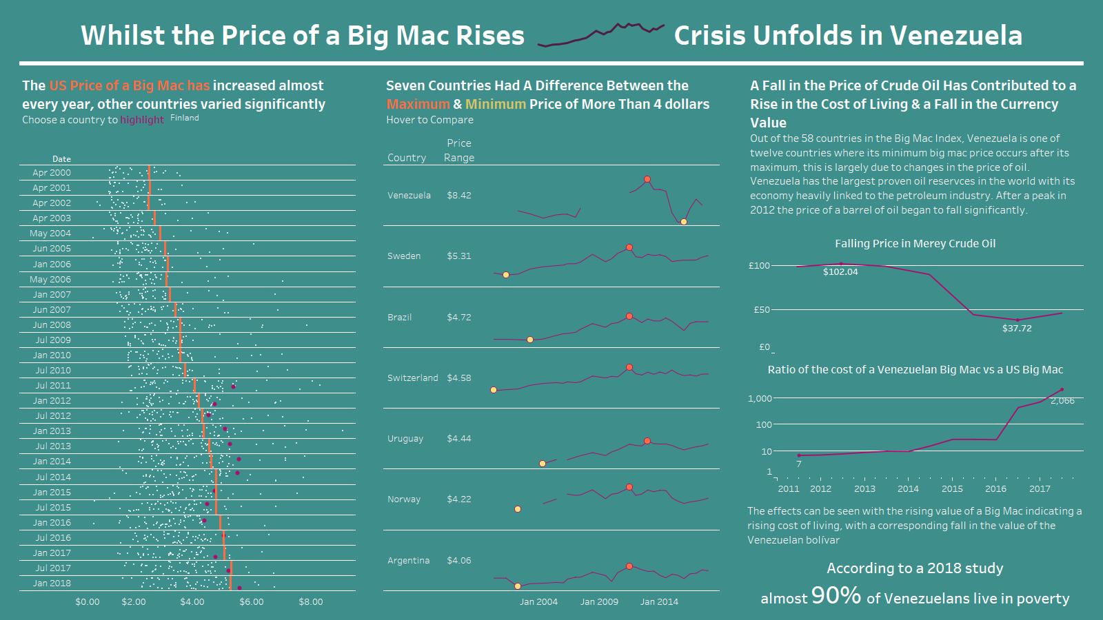 the-big-mac-index-09.png
