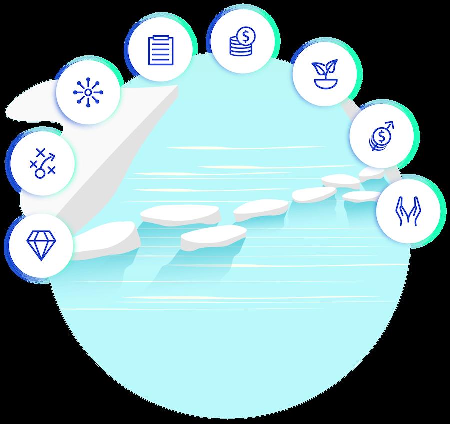 methodology-bridge-entrepreneurs.png