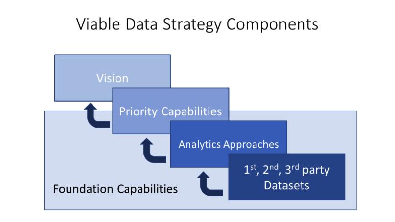 Julian Elliot diagram 2.png
