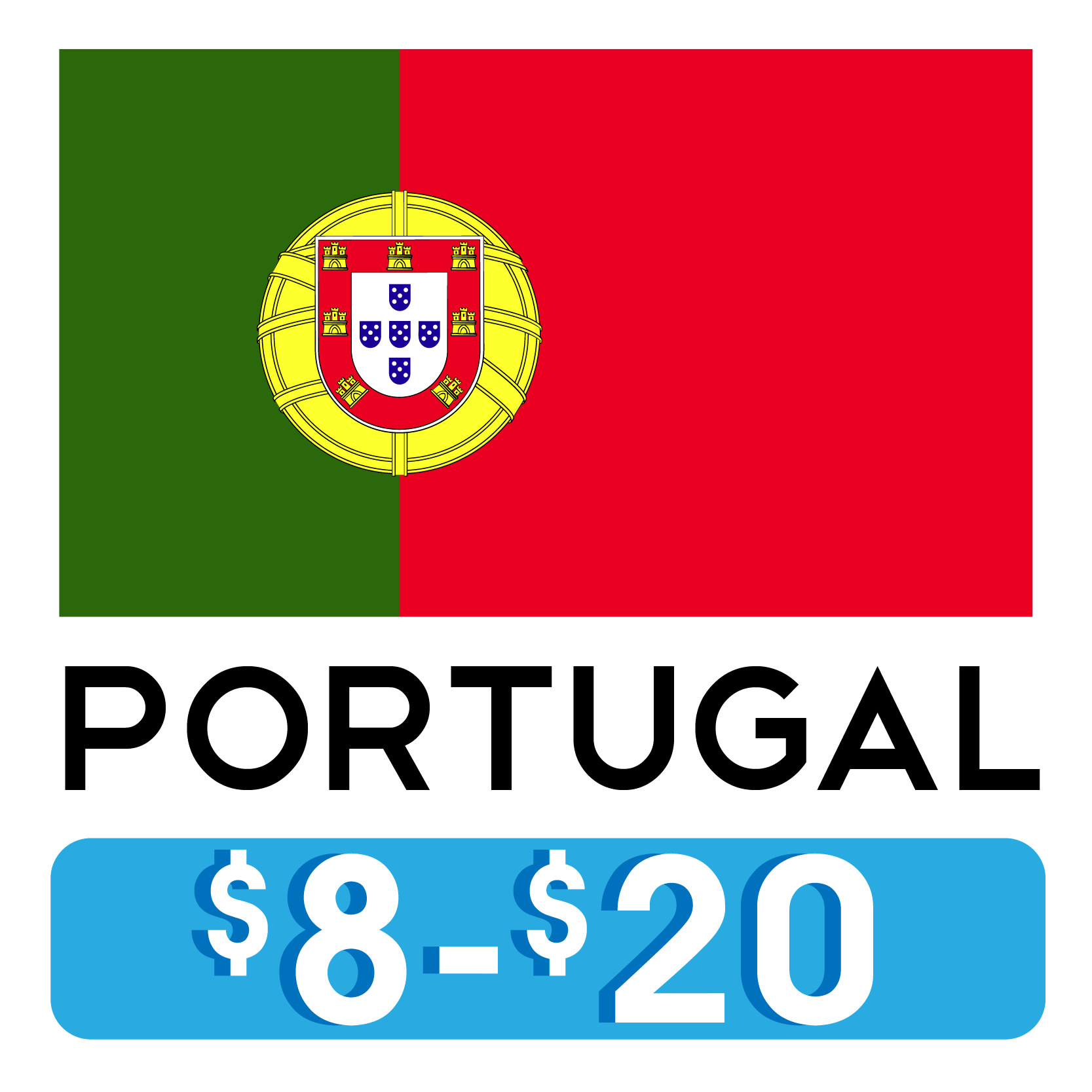 Costos_Hostales_PORTUGAL.png