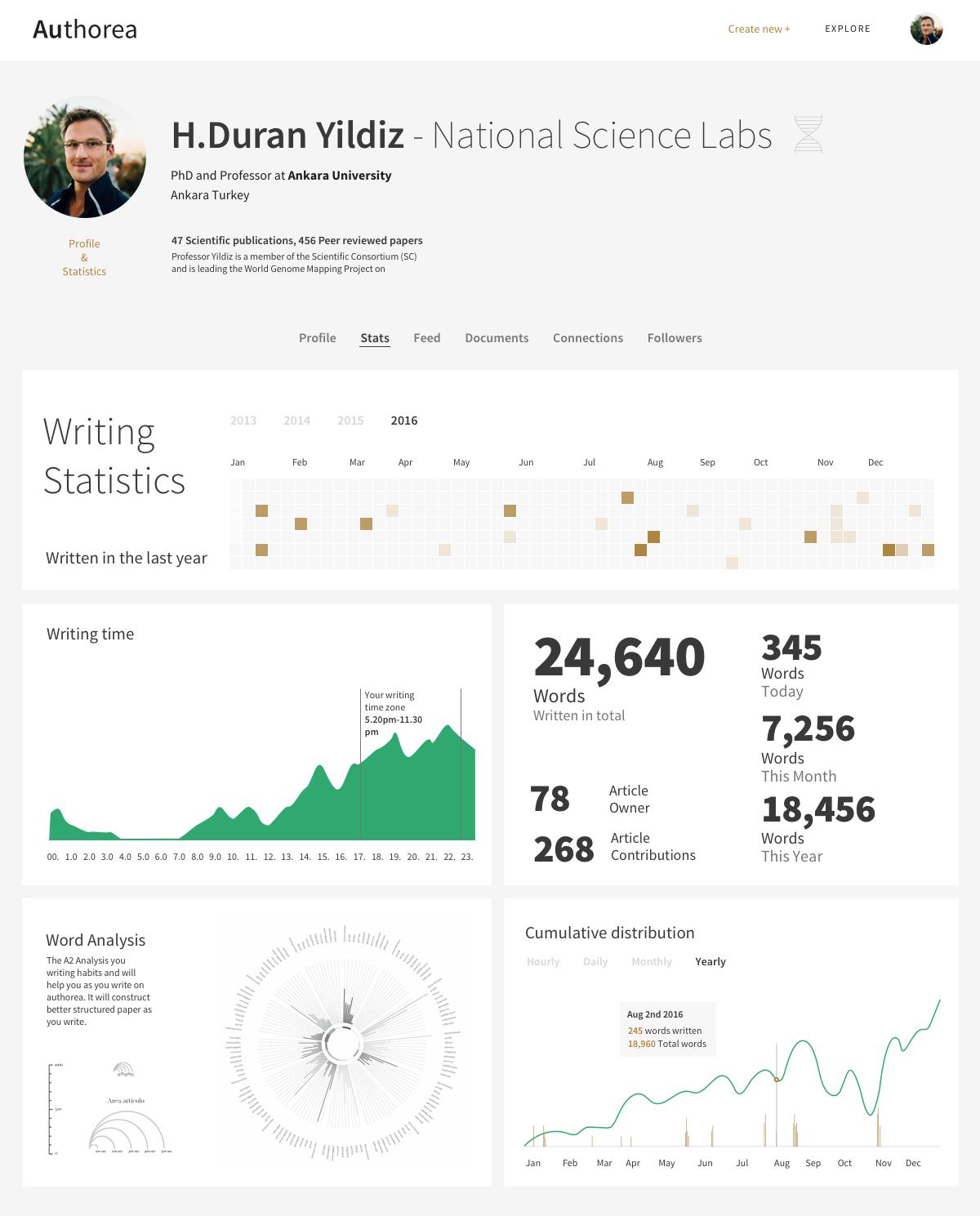 Profile Page 2.0 - Personal Data Viz