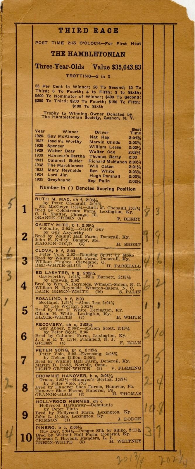 1936 Program Page Rosalind.jpg