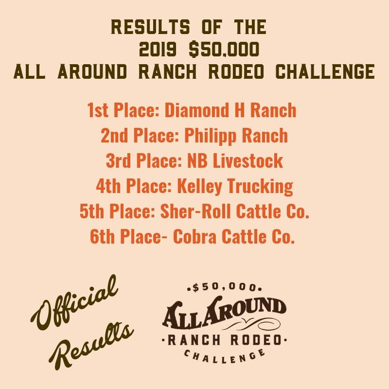 Results All Around Ranch Rodeo