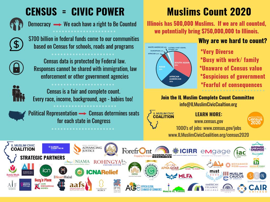 IL Muslim Civic Coalition HTC GOTC+GOTV Aug 2019.png