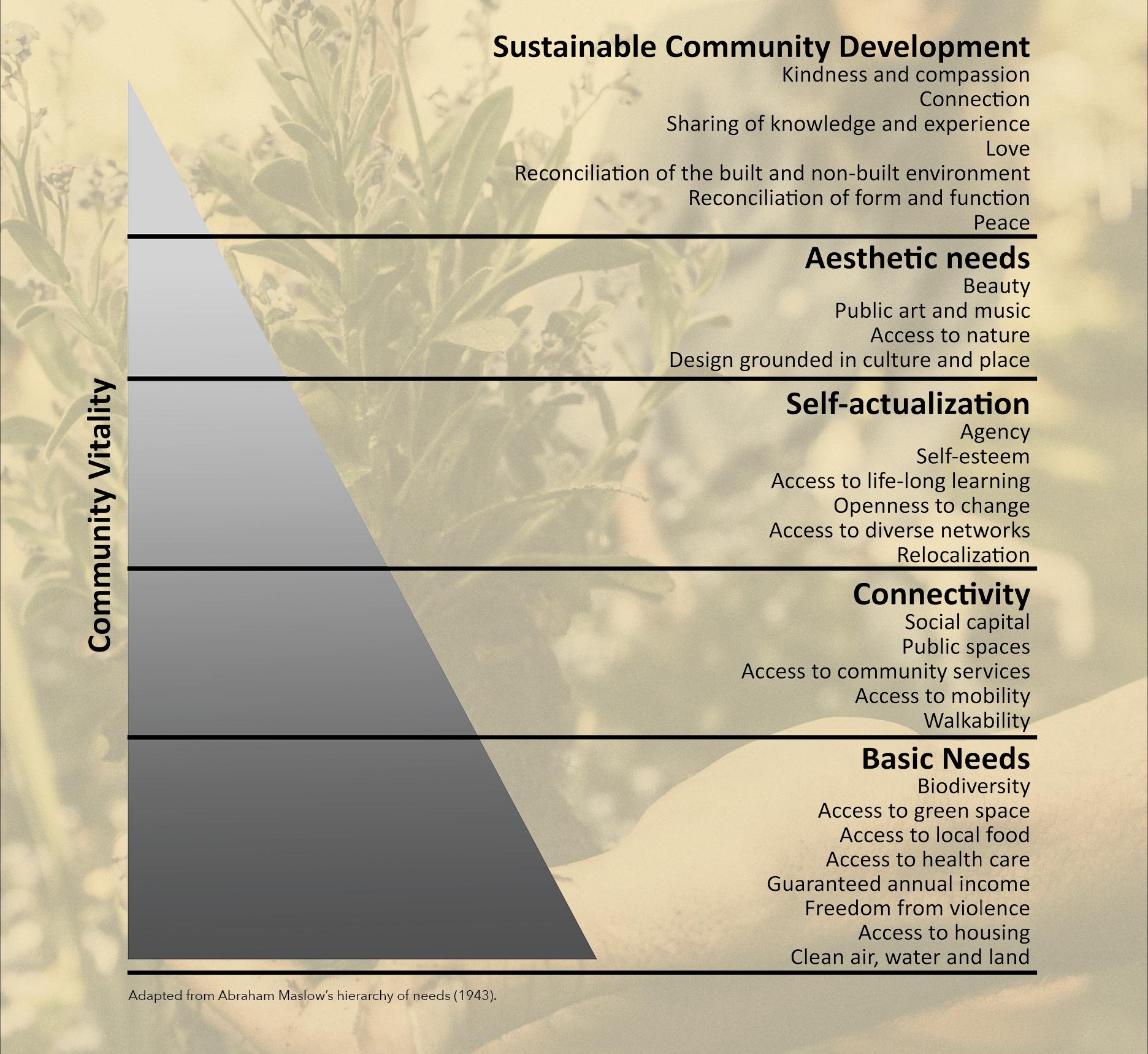 Community Vitality Giclee.jpg