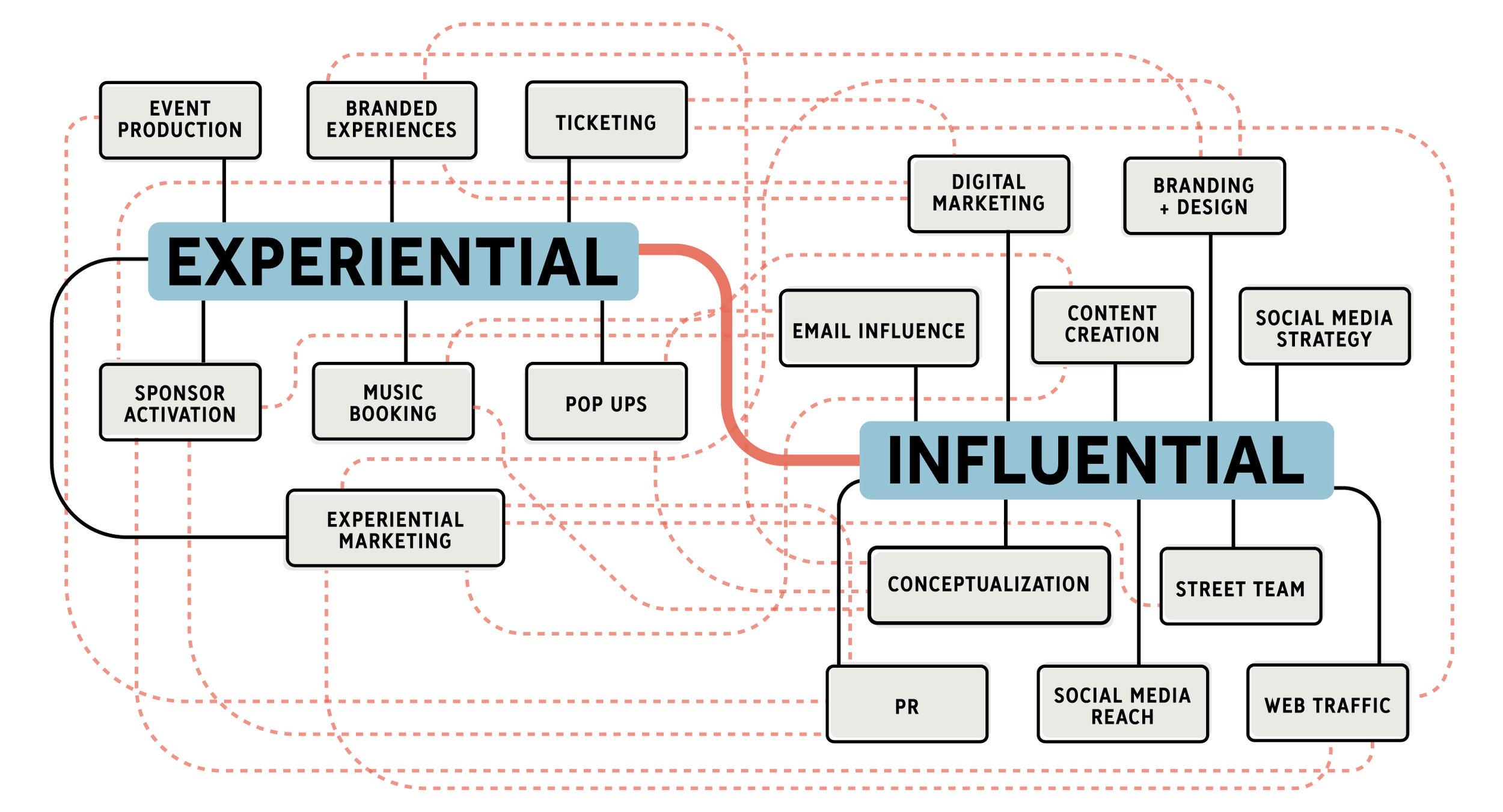 19_agencysite_services-chart2.jpg