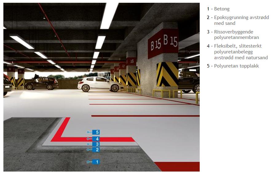 epoxy-parkeringsanlegg.png